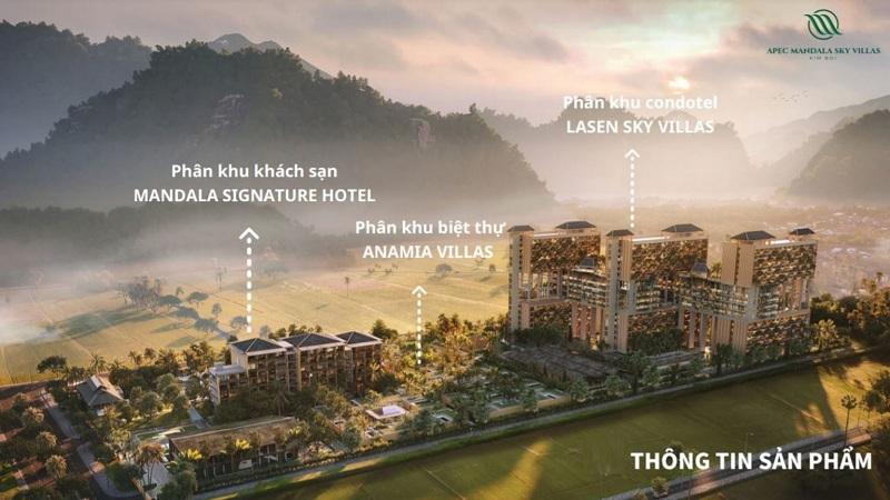mặt bằng tổng dự án apec mandala sky villas kim bôi hòa bình